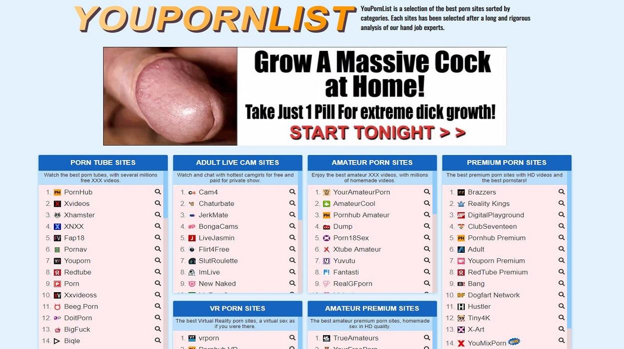 You Porn List